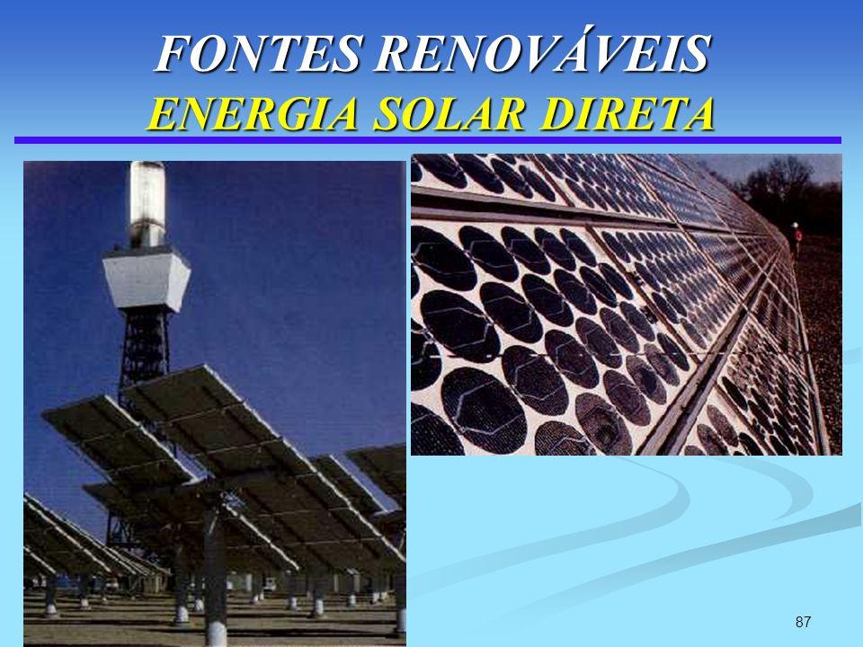 87 FONTES RENOVÁVEIS ENERGIA SOLAR DIRETA
