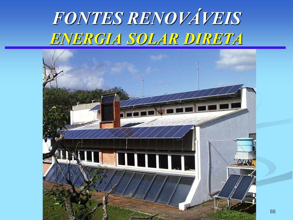 88 FONTES RENOVÁVEIS ENERGIA SOLAR DIRETA