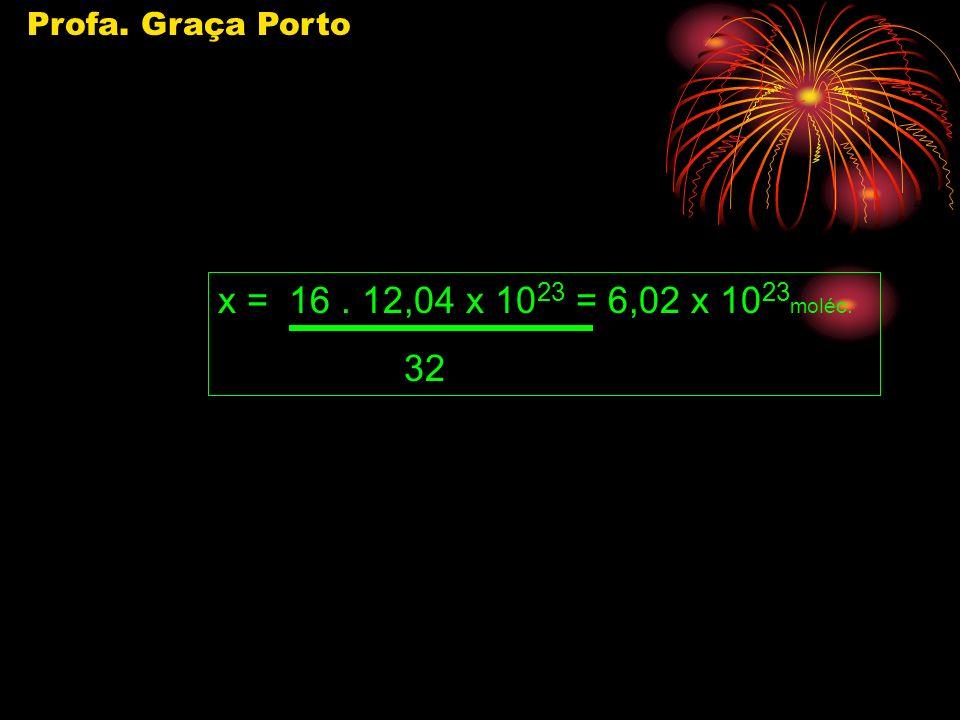 Profa. Graça Porto Agora é só resolver a conta!!!