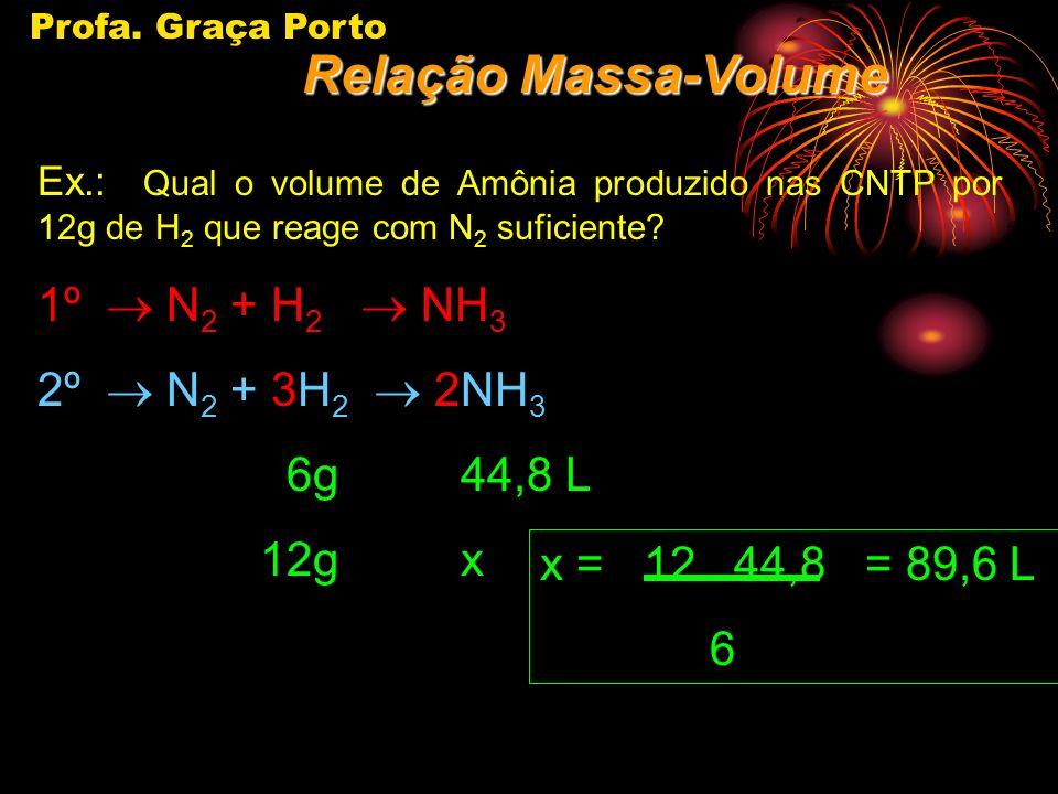 Profa. Graça Porto x = 16. 12,04 x 10 23 = 6,02 x 10 23 moléc. 32