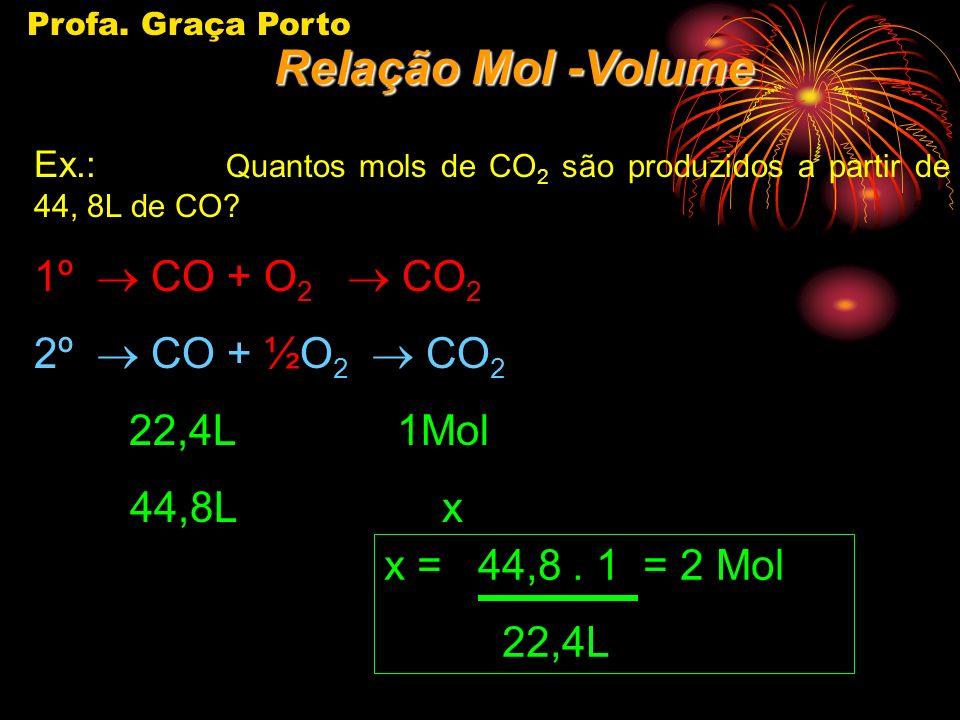 Profa. Graça Porto Relação Massa-Volume Ex.: Qual o volume de Amônia produzido nas CNTP por 12g de H2 H2 que reage com N2 N2 suficiente? 1º N2 N2 + H
