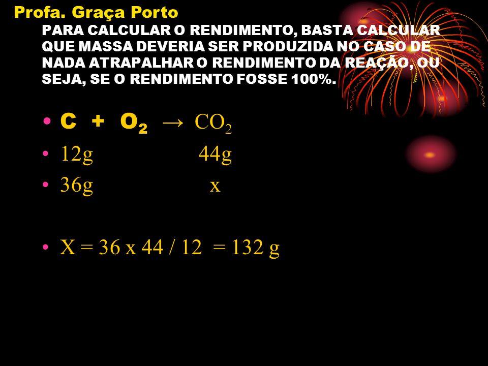 Profa. Graça PortoRendimento EX1.: A combustão de 36g de grafite (C) provocou a formação de 118,8g de gás carbônico. Qual foi o rendimento da reação ?