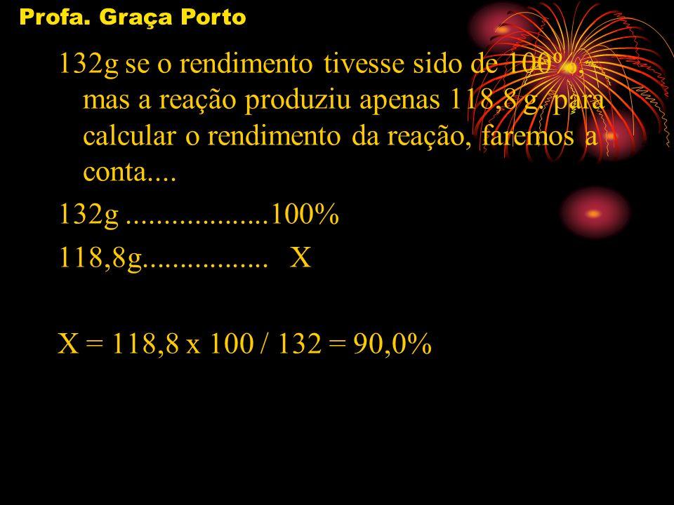 Profa. Graça Porto PARA CALCULAR O RENDIMENTO, BASTA CALCULAR QUE MASSA DEVERIA SER PRODUZIDA NO CASO DE NADA ATRAPALHAR O RENDIMENTO DA REAÇÃO, OU SE