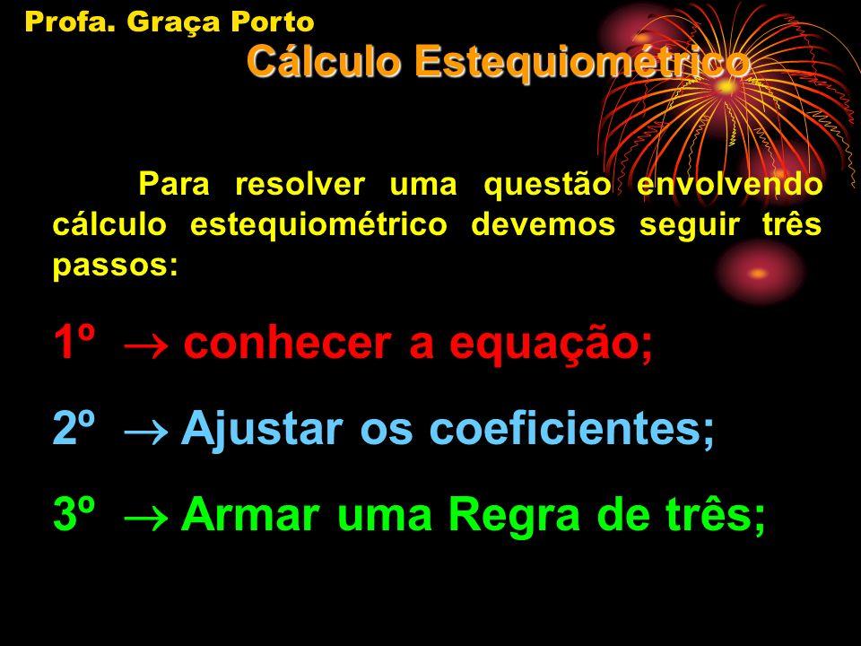 Profa. Graça Porto Relações Molares N 2 + 3H 2 2NH 3 Mol - 1Mol + 3Mol 2Mol Moléculas - 6 x10 23 + 18 x10 23 12 x10 23 Massa - 28g + 6g 34g Volume – 2