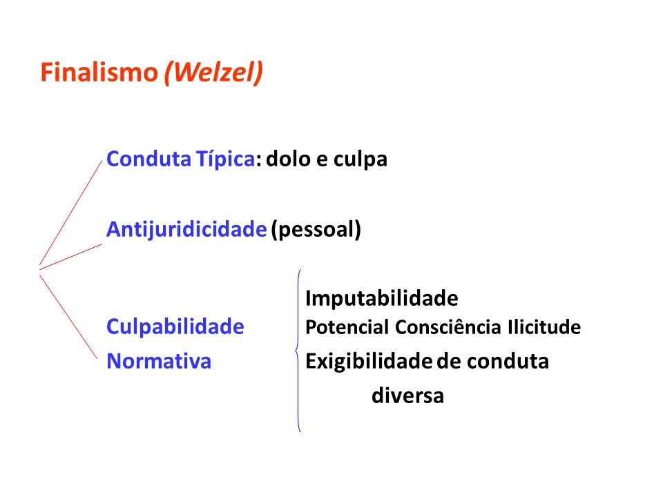 Finalismo (Welzel) Conduta Típica: dolo e culpa Antijuridicidade (pessoal) Imputabilidade Culpabilidade Potencial Consciência Ilicitude NormativaExigi