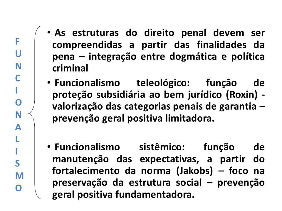 As estruturas do direito penal devem ser compreendidas a partir das finalidades da pena – integração entre dogmática e política criminal Funcionalismo