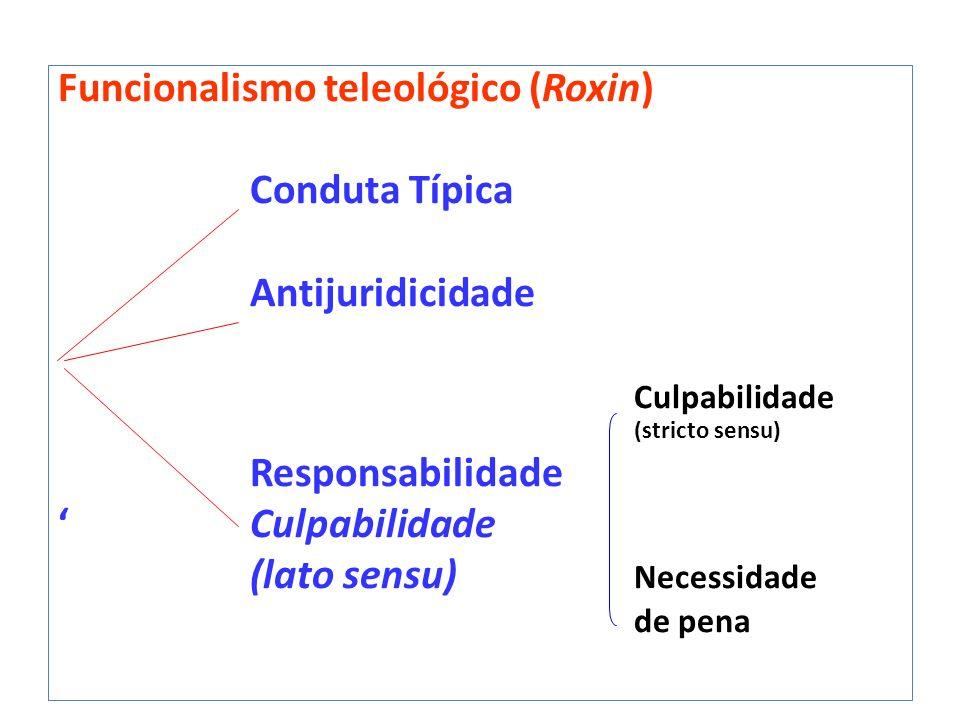 Funcionalismo teleológico (Roxin) Conduta Típica Antijuridicidade Culpabilidade (stricto sensu) Responsabilidade Culpabilidade (lato sensu) Necessidad