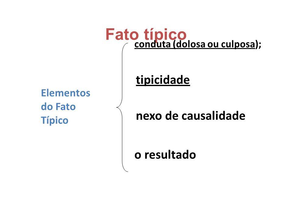 Fato típico conduta (dolosa ou culposa); tipicidade nexo de causalidade o resultado Elementos do Fato Típico