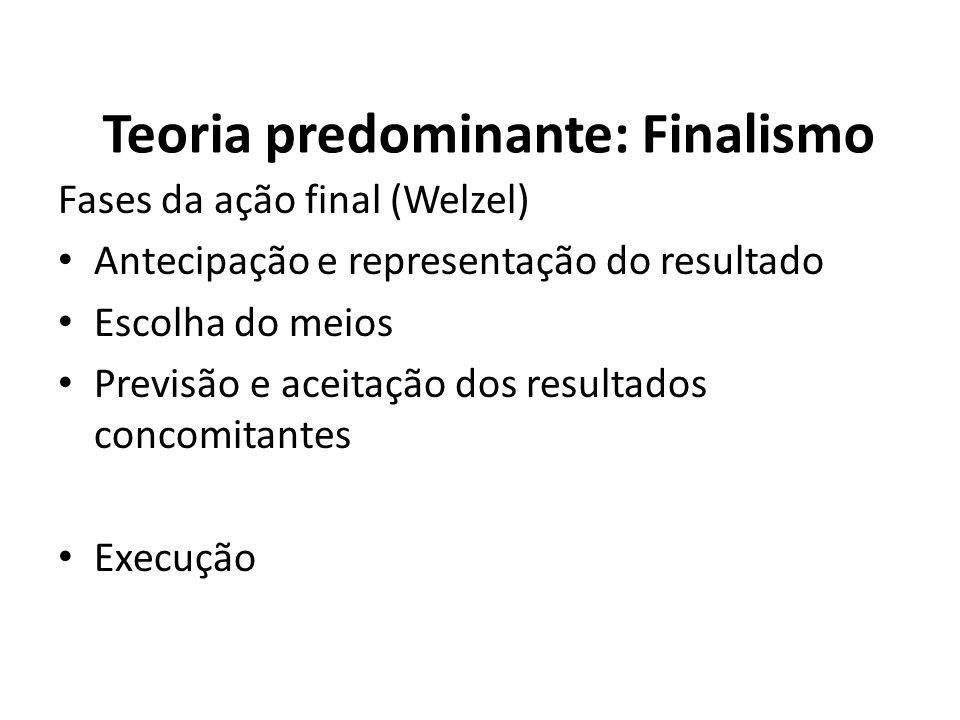 Teoria predominante: Finalismo Fases da ação final (Welzel) Antecipação e representação do resultado Escolha do meios Previsão e aceitação dos resulta