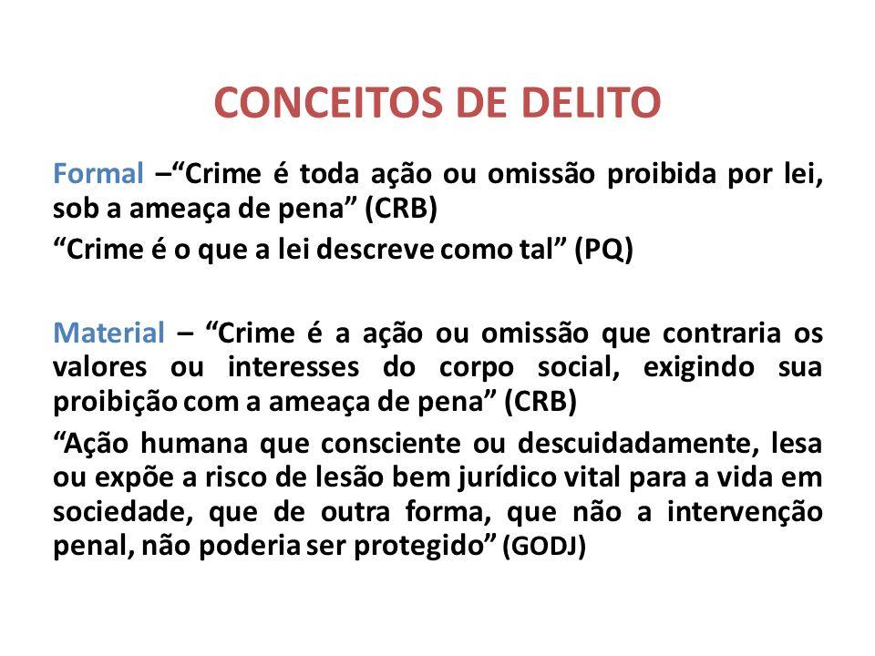 CONCEITOS DE DELITO Formal –Crime é toda ação ou omissão proibida por lei, sob a ameaça de pena (CRB) Crime é o que a lei descreve como tal (PQ) Mater