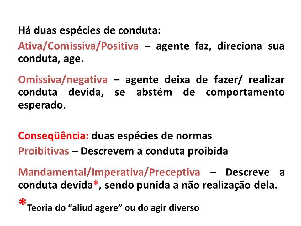 Há duas espécies de conduta: Ativa/Comissiva/Positiva – agente faz, direciona sua conduta, age. Omissiva/negativa – agente deixa de fazer/ realizar co