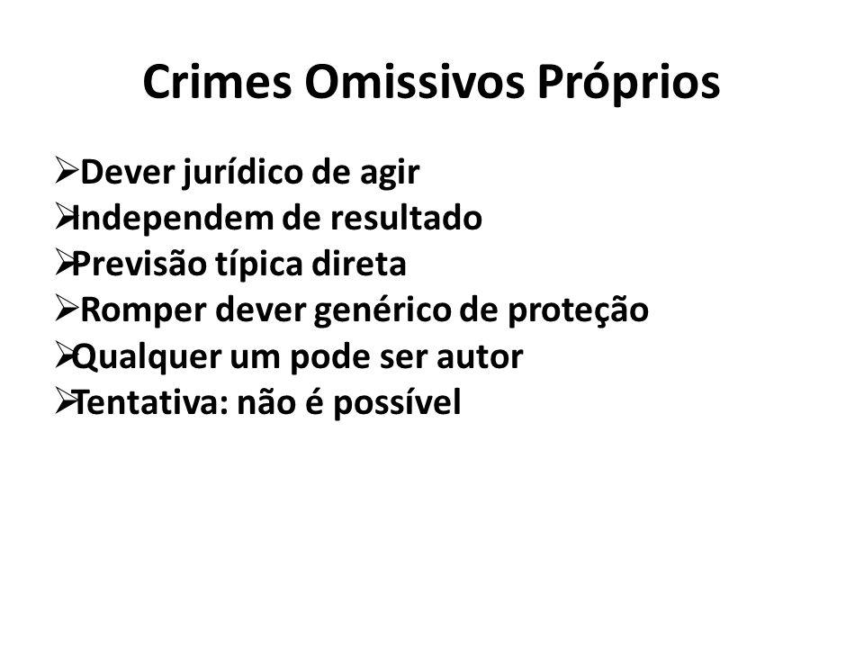 Crimes Omissivos Próprios Dever jurídico de agir Independem de resultado Previsão típica direta Romper dever genérico de proteção Qualquer um pode ser