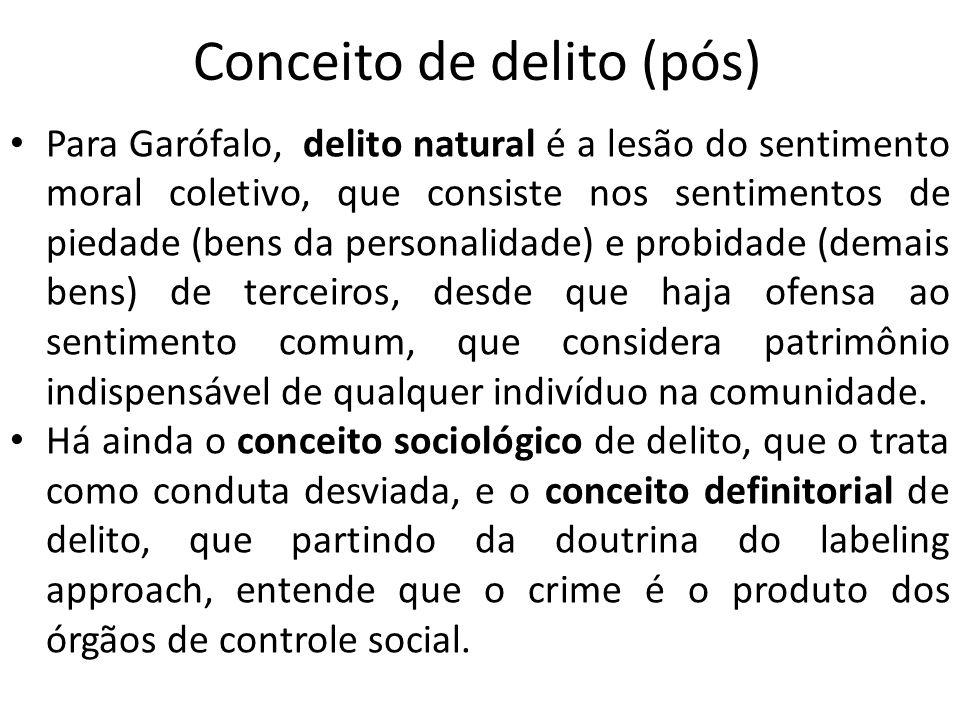 Conceito de delito (pós) Para Garófalo, delito natural é a lesão do sentimento moral coletivo, que consiste nos sentimentos de piedade (bens da person
