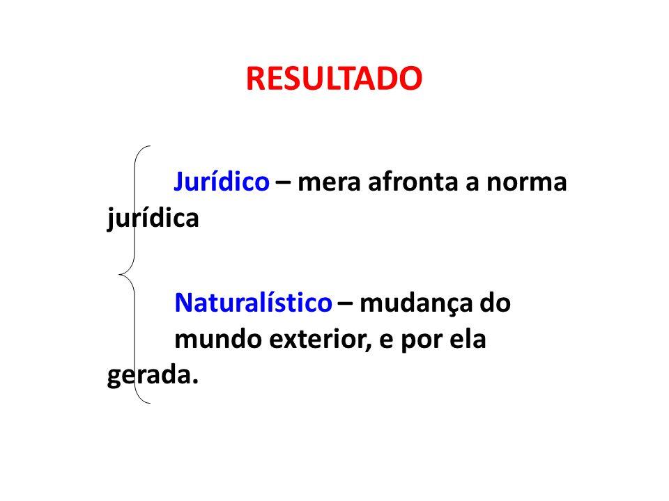 RESULTADO Jurídico – mera afronta a norma jurídica Naturalístico – mudança do mundo exterior, e por ela gerada.