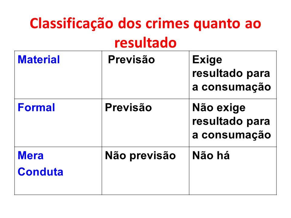 Classificação dos crimes quanto ao resultado Material PrevisãoExige resultado para a consumação FormalPrevisãoNão exige resultado para a consumação Me