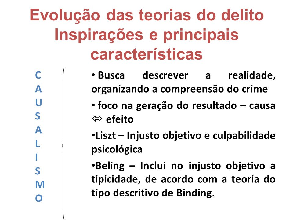 B) Teoria Final da ação Conduta: Entendida como ação voluntária (final).
