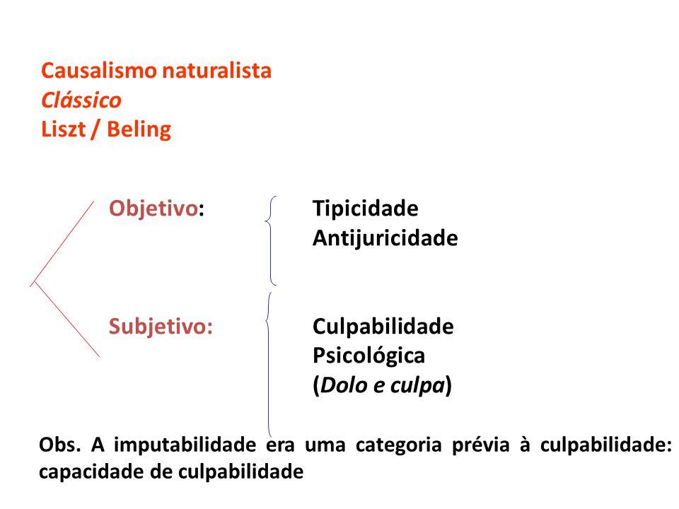 Causalismo naturalista Clássico Liszt / Beling Objetivo: Tipicidade Antijuricidade Subjetivo: Culpabilidade Psicológica (Dolo e culpa) Obs. A imputabi