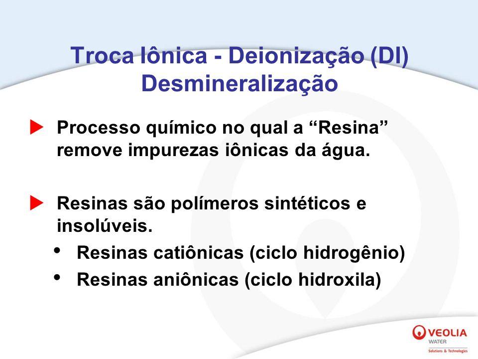 Troca Iônica - Deionização (DI) Desmineralização Processo químico no qual a Resina remove impurezas iônicas da água. Resinas são polímeros sintéticos
