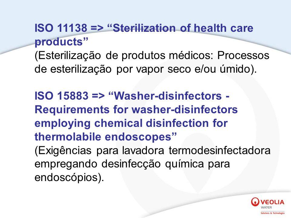 ISO 11138 => Sterilization of health care products (Esterilização de produtos médicos: Processos de esterilização por vapor seco e/ou úmido). ISO 1588