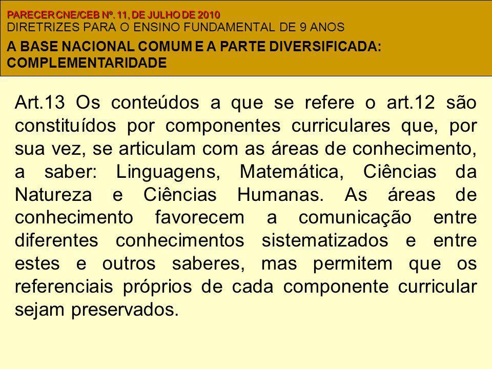 DIRETRIZES PARA O ENSINO FUNDAMENTAL DE 9 ANOS Art.13 Os conteúdos a que se refere o art.12 são constituídos por componentes curriculares que, por sua vez, se articulam com as áreas de conhecimento, a saber: Linguagens, Matemática, Ciências da Natureza e Ciências Humanas.