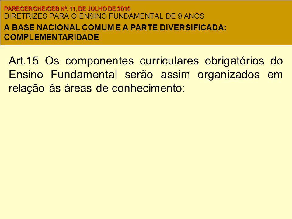 DIRETRIZES PARA O ENSINO FUNDAMENTAL DE 9 ANOS Art.15 Os componentes curriculares obrigatórios do Ensino Fundamental serão assim organizados em relação às áreas de conhecimento: PARECER CNE/CEB Nº.