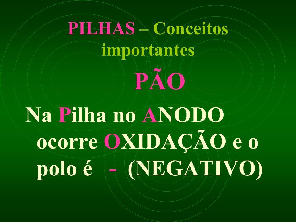 PILHAS – Conceitos importantes PÃO Na Pilha no ANODO ocorre OXIDAÇÃO e o polo é - (NEGATIVO)