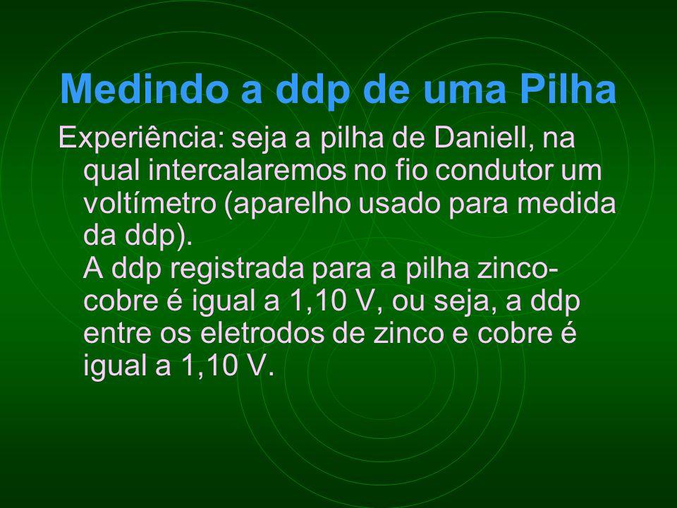 Medindo a ddp de uma Pilha Experiência: seja a pilha de Daniell, na qual intercalaremos no fio condutor um voltímetro (aparelho usado para medida da d