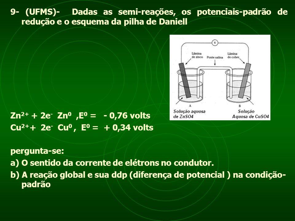 9- (UFMS)- Dadas as semi-reações, os potenciais-padrão de redução e o esquema da pilha de Daniell Zn 2+ + 2e - Zn 0,E 0 = - 0,76 volts Cu 2+ + 2e - Cu
