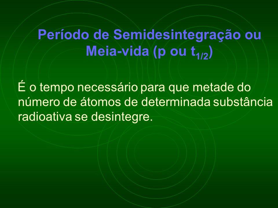 Período de Semidesintegração ou Meia-vida (p ou t 1/2 ) É o tempo necessário para que metade do número de átomos de determinada substância radioativa