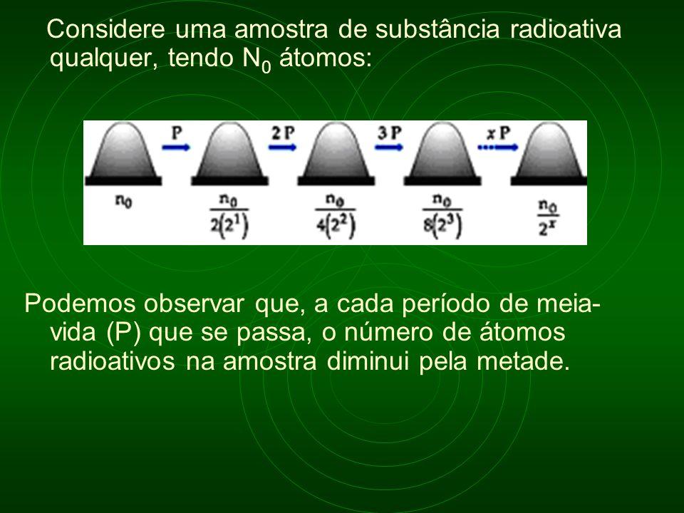 Considere uma amostra de substância radioativa qualquer, tendo N 0 átomos: Podemos observar que, a cada período de meia- vida (P) que se passa, o núme