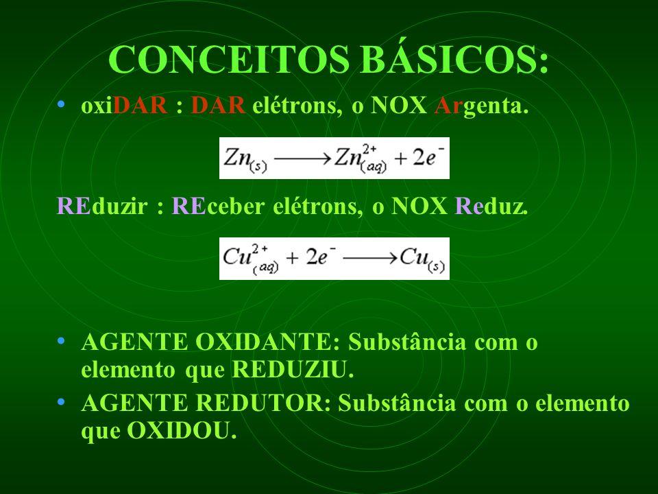 CONCEITOS BÁSICOS: oxiDAR : DAR elétrons, o NOX Argenta. REduzir : REceber elétrons, o NOX Reduz. AGENTE OXIDANTE: Substância com o elemento que REDUZ