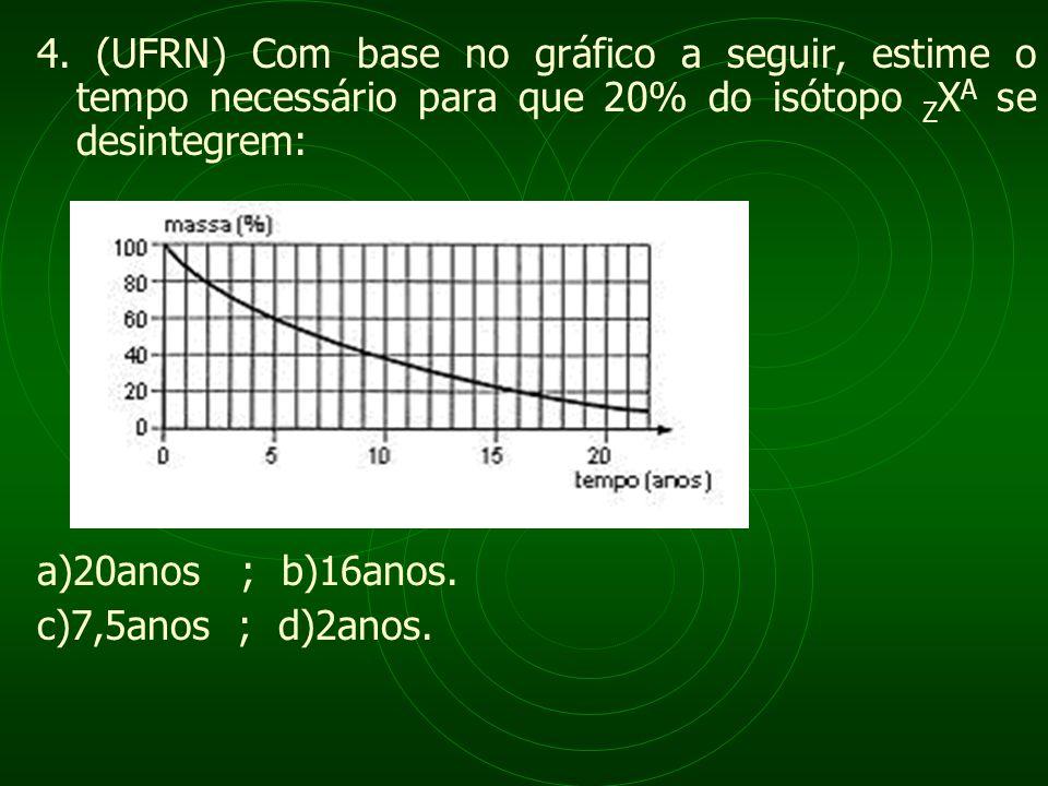 4. (UFRN) Com base no gráfico a seguir, estime o tempo necessário para que 20% do isótopo Z X A se desintegrem: a)20anos ; b)16anos. c)7,5anos ; d)2an