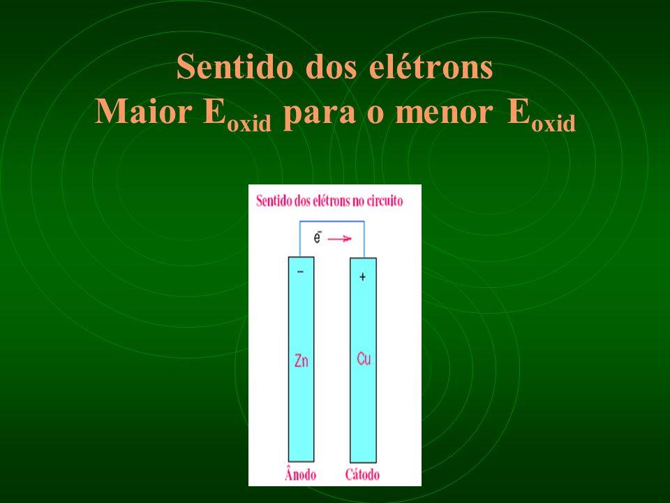 Consiste na síntese (reunião) de núcleos, dando origem a um núcleo maior e mais estável, e na emissão de grande quantidade de energia.