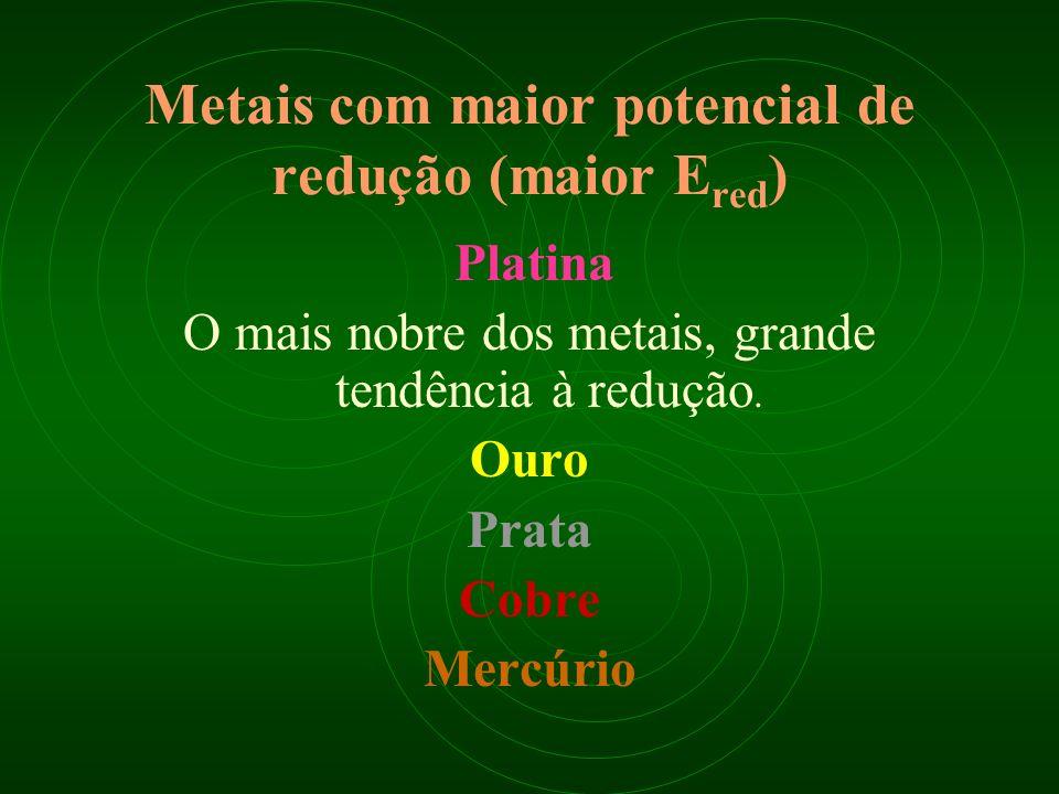 Metais com maior potencial de redução (maior E red ) Platina O mais nobre dos metais, grande tendência à redução. Ouro Prata Cobre Mercúrio
