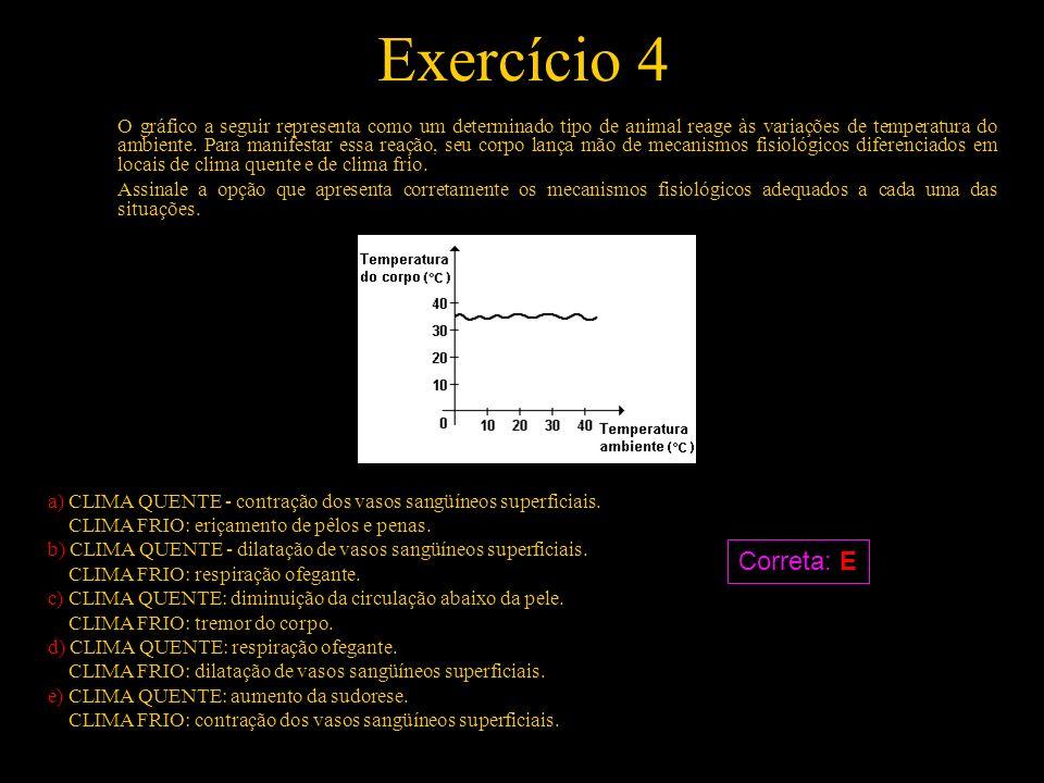Exercício 4 O gráfico a seguir representa como um determinado tipo de animal reage às variações de temperatura do ambiente. Para manifestar essa reaçã