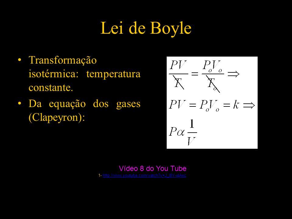 Lei de Boyle Transformação isotérmica: temperatura constante. Da equação dos gases (Clapeyron): Vídeo 8 do You Tube 1- http://www.youtube.com/watch?v=
