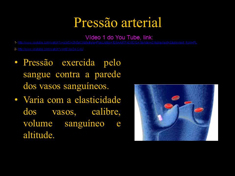 Pressão arterial Pressão exercida pelo sangue contra a parede dos vasos sanguíneos. Varia com a elasticidade dos vasos, calibre, volume sanguíneo e al