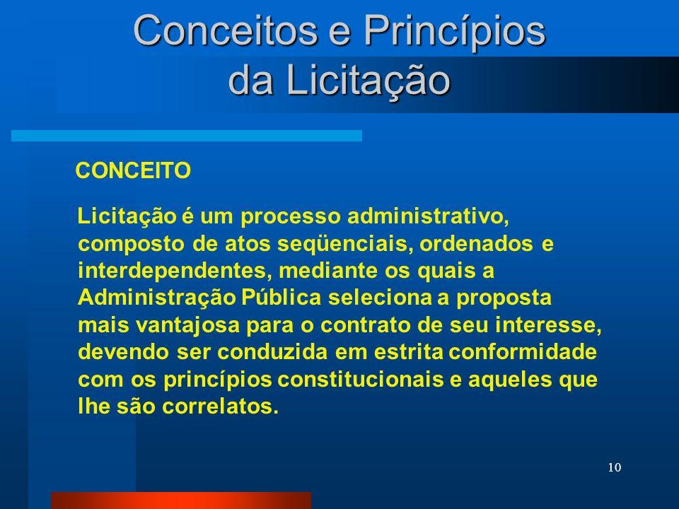 10 Conceitos e Princípios da Licitação Licitação é um processo administrativo, composto de atos seqüenciais, ordenados e interdependentes, mediante os