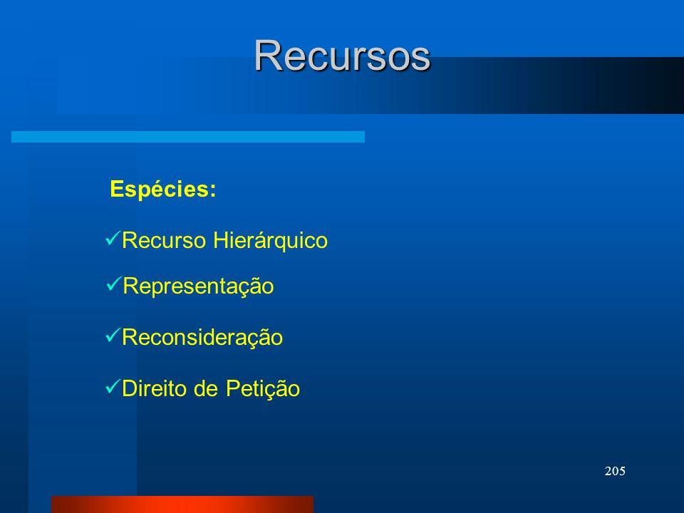 205 Recursos Espécies: Recurso Hierárquico Representação Reconsideração Direito de Petição
