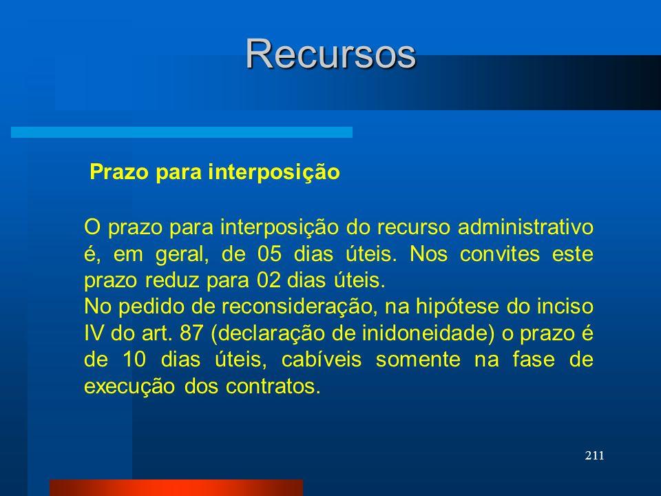 211 Recursos Prazo para interposição O prazo para interposição do recurso administrativo é, em geral, de 05 dias úteis. Nos convites este prazo reduz