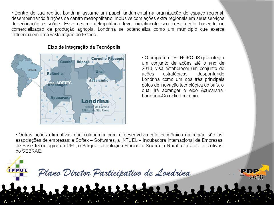 Plano Diretor Participativo de Londrina As tabelas abaixo demonstram o aumento de loteamentos por ano e região: Dentro de sua região, Londrina assume