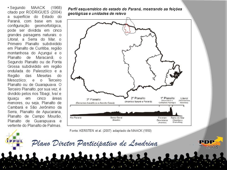 Plano Diretor Participativo de Londrina Perfil esquemático do estado do Paraná, mostrando as feições geológicas e unidades de relevo Segundo MAACK (19