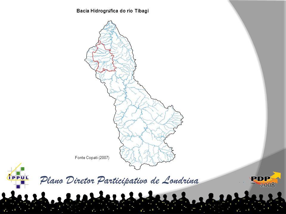 Plano Diretor Participativo de Londrina Bacia Hidrogr á fica do rio Tibagi Fonte Copati (2007)