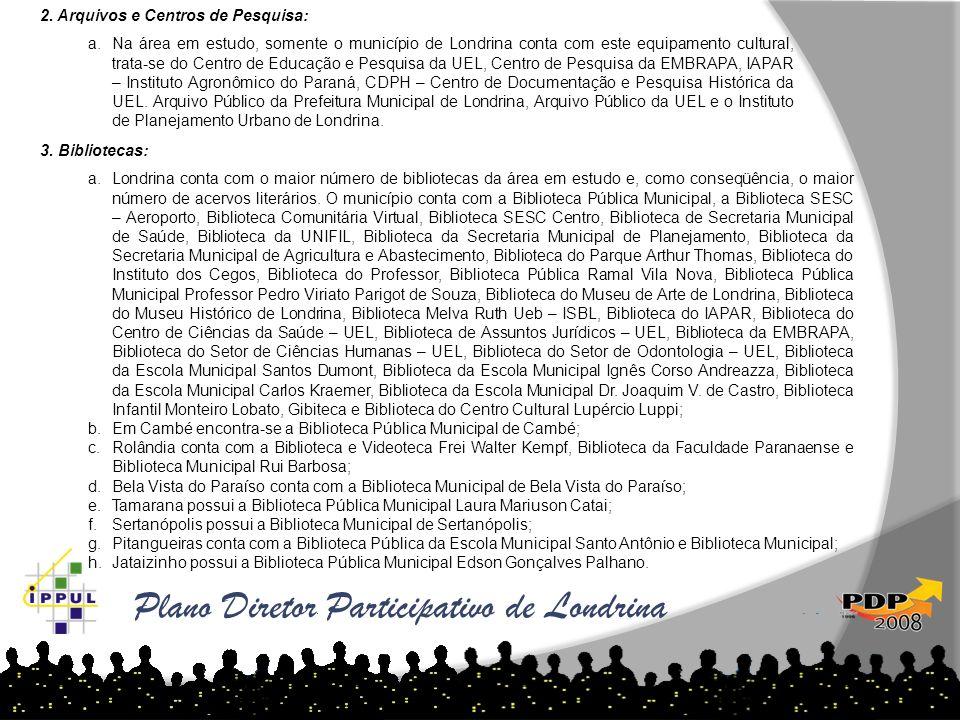 Plano Diretor Participativo de Londrina 2. Arquivos e Centros de Pesquisa: a.Na área em estudo, somente o município de Londrina conta com este equipam