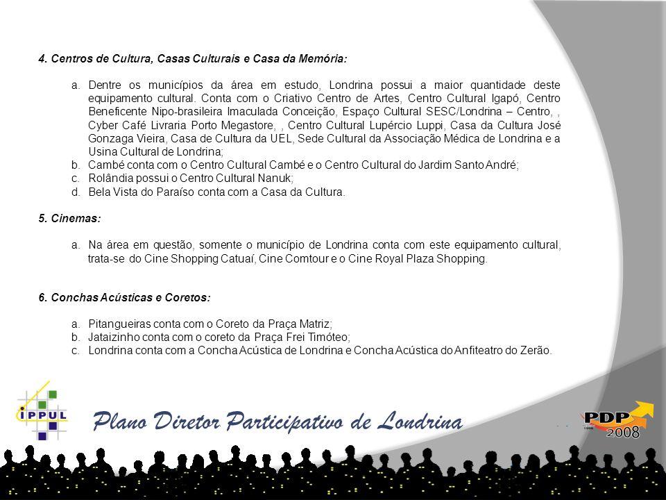 Plano Diretor Participativo de Londrina 4. Centros de Cultura, Casas Culturais e Casa da Memória: a.Dentre os municípios da área em estudo, Londrina p