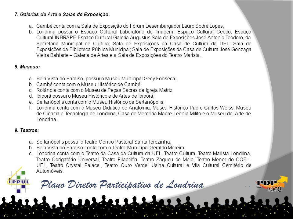 Plano Diretor Participativo de Londrina 7. Galerias de Arte e Salas de Exposição: a.Cambé conta com a Sala de Exposição do Fórum Desembargador Lauro S