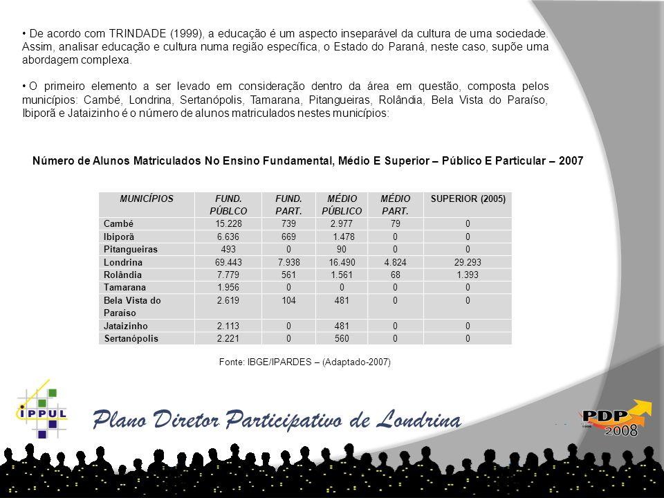 Plano Diretor Participativo de Londrina De acordo com TRINDADE (1999), a educação é um aspecto inseparável da cultura de uma sociedade. Assim, analisa