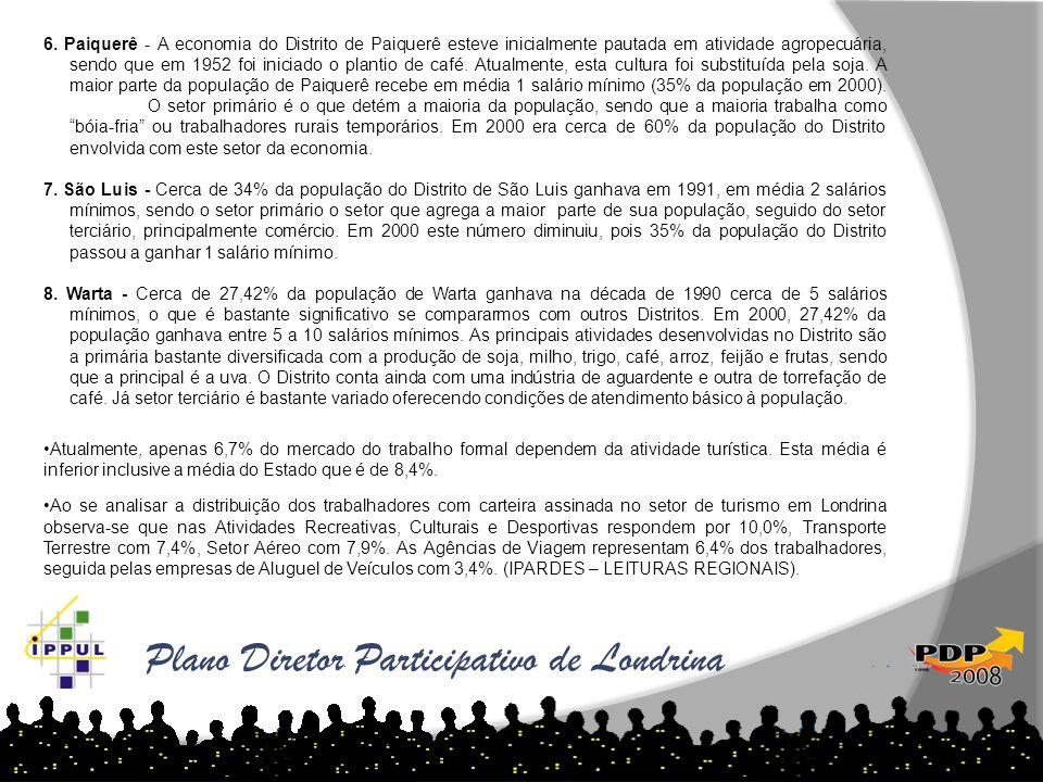 Plano Diretor Participativo de Londrina 6. Paiquerê - A economia do Distrito de Paiquerê esteve inicialmente pautada em atividade agropecuária, sendo