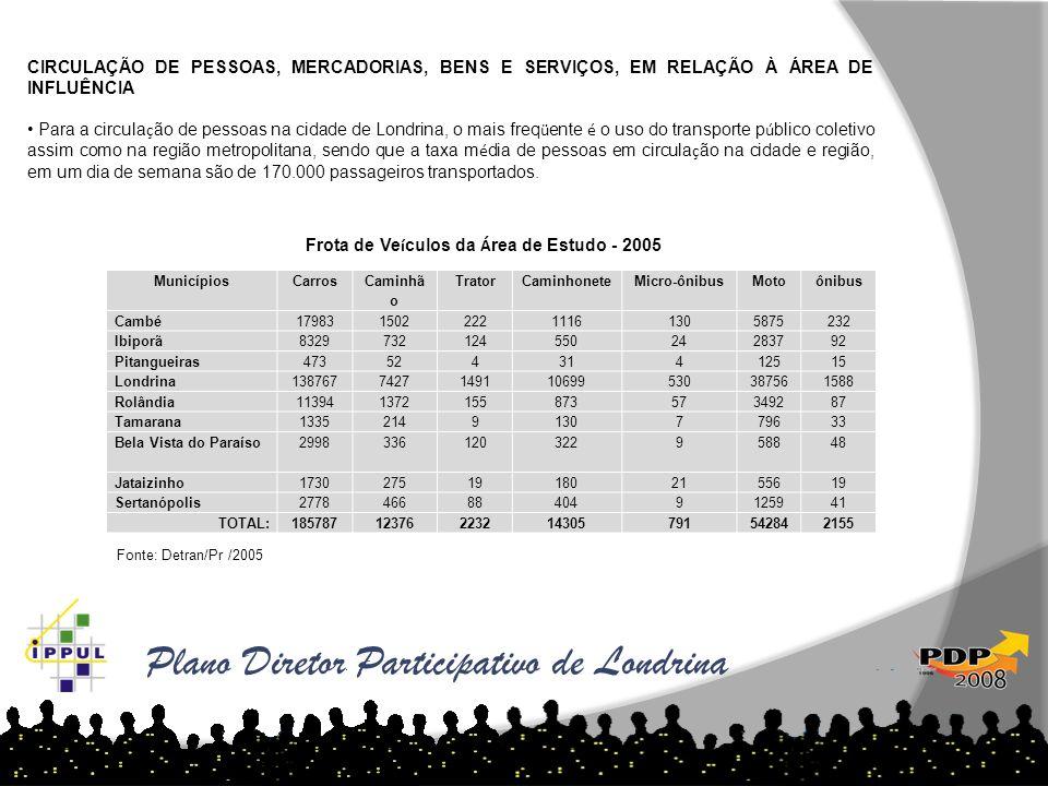 Plano Diretor Participativo de Londrina CIRCULAÇÃO DE PESSOAS, MERCADORIAS, BENS E SERVIÇOS, EM RELAÇÃO À ÁREA DE INFLUÊNCIA Para a circula ç ão de pe
