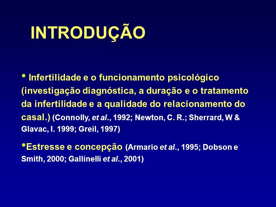 INTRODUÇÃO n Estresse e fertilização in vitro Reprodução Assistida Suporte psicológico Implantação (Cohen et al., 2001 e Gallinelli et al, 2001)